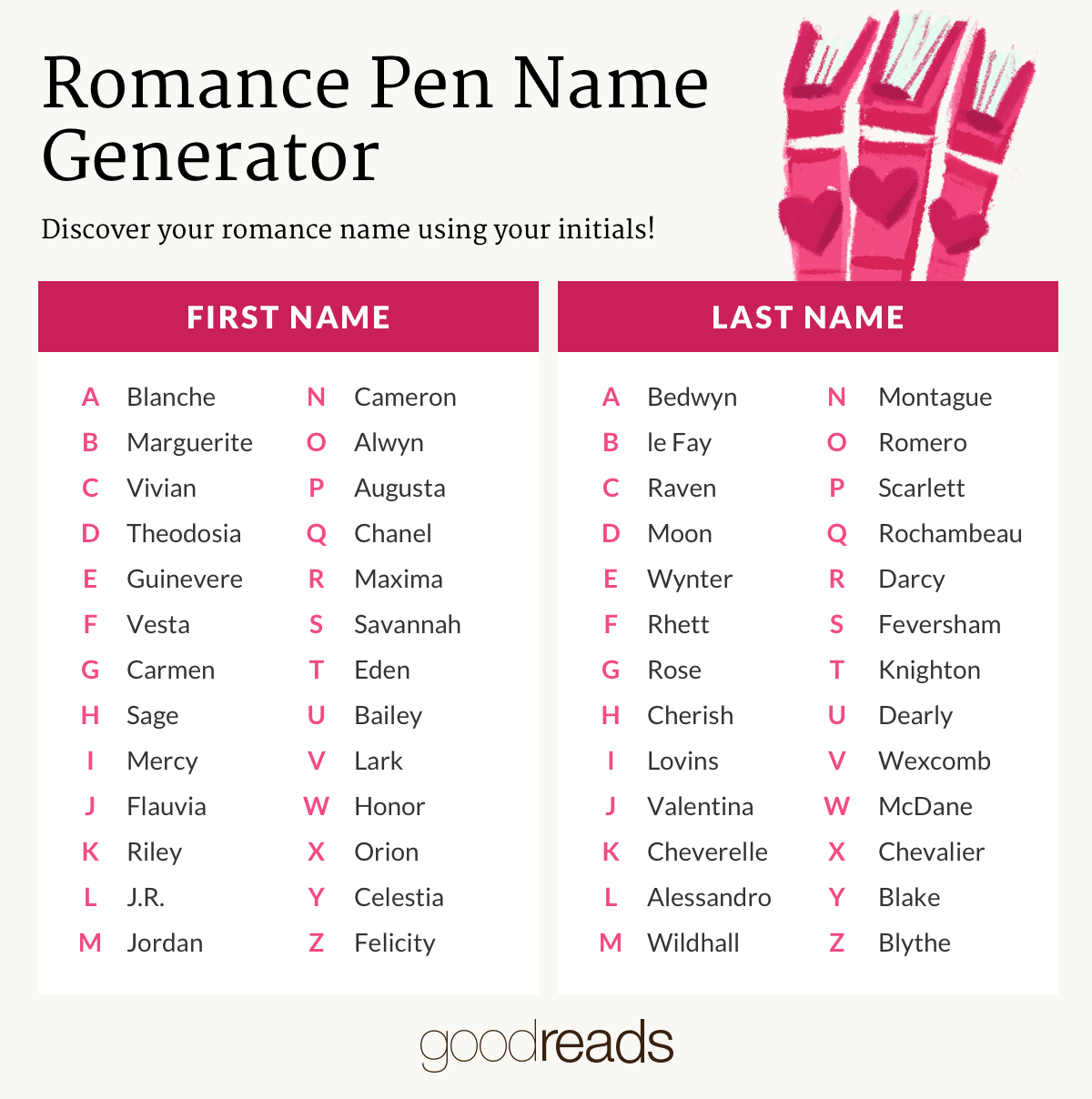 Its Romance Week At Goodreads Try Out Their Romance Pen -1736